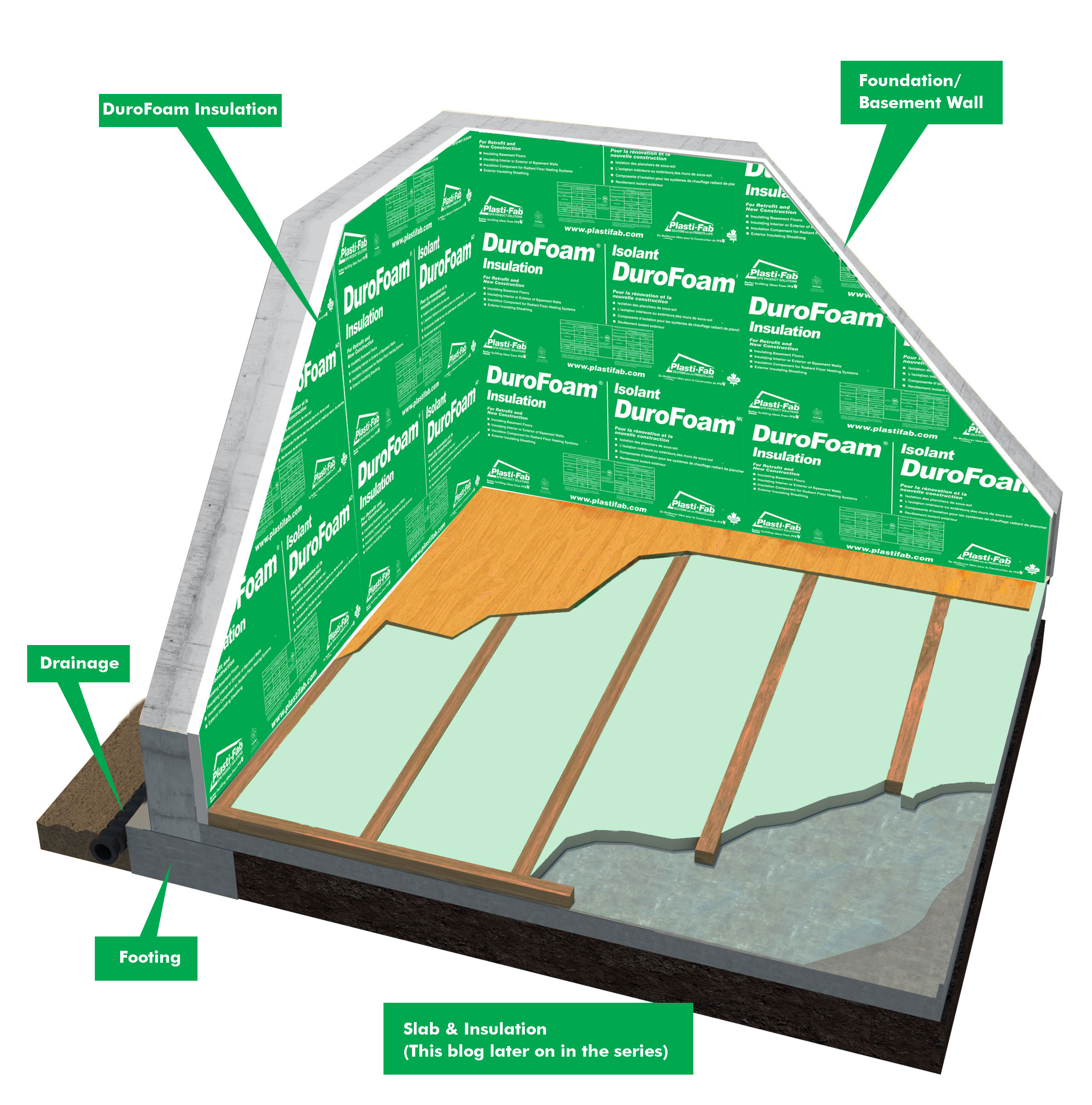 Insulating basement walls Basement blanket insulation