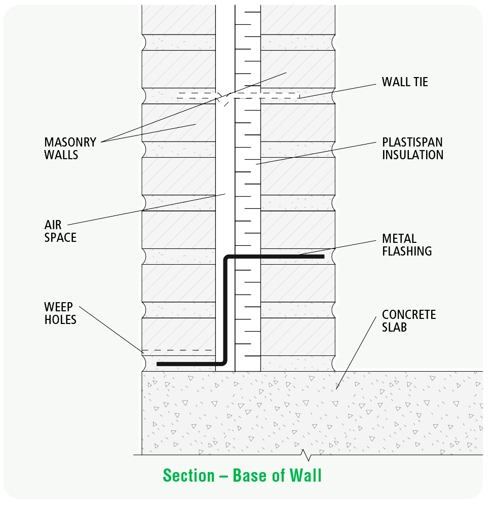 Cavity Walls Using Exterior Insulating Sheathing For Commercial Construction