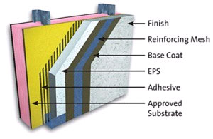 Plastispan insulation a component in eifs plasti fab for Exterior insulation and finish system