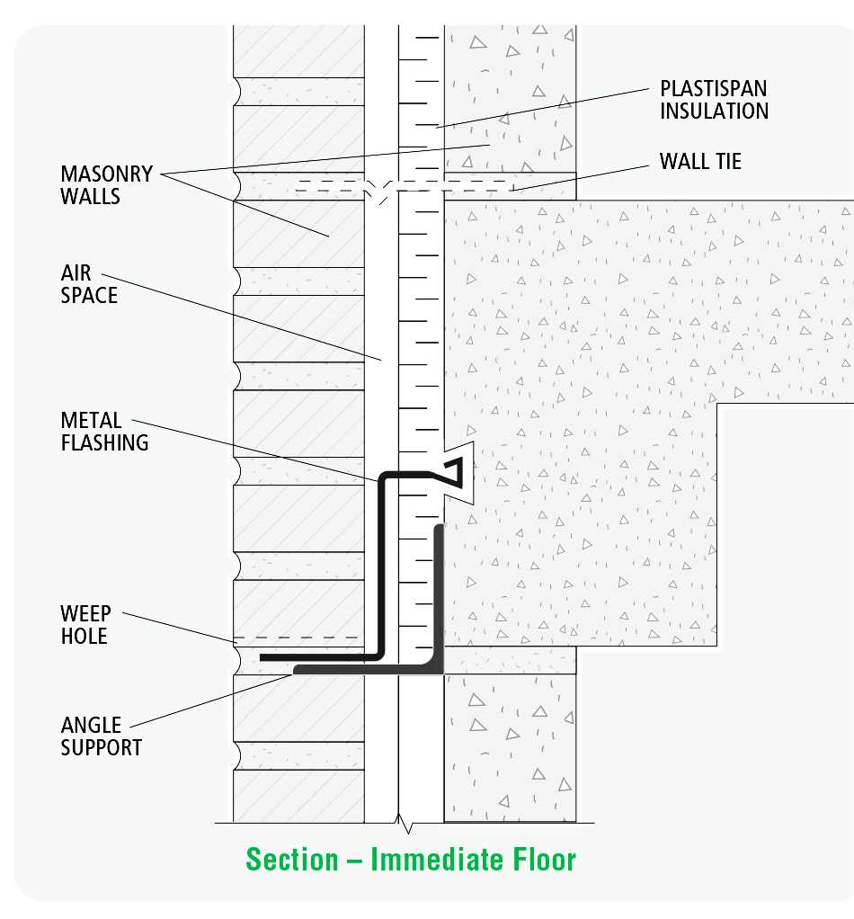 Cavity walls using exterior insulating sheathing for for Exterior wall sheathing options