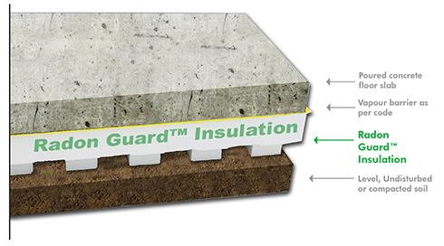 radon-guard-product-image